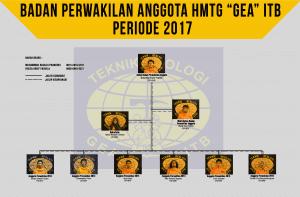 BPA HMTG GEA ITB 2017