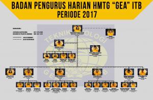 BPH HMTG GEA ITB 2017